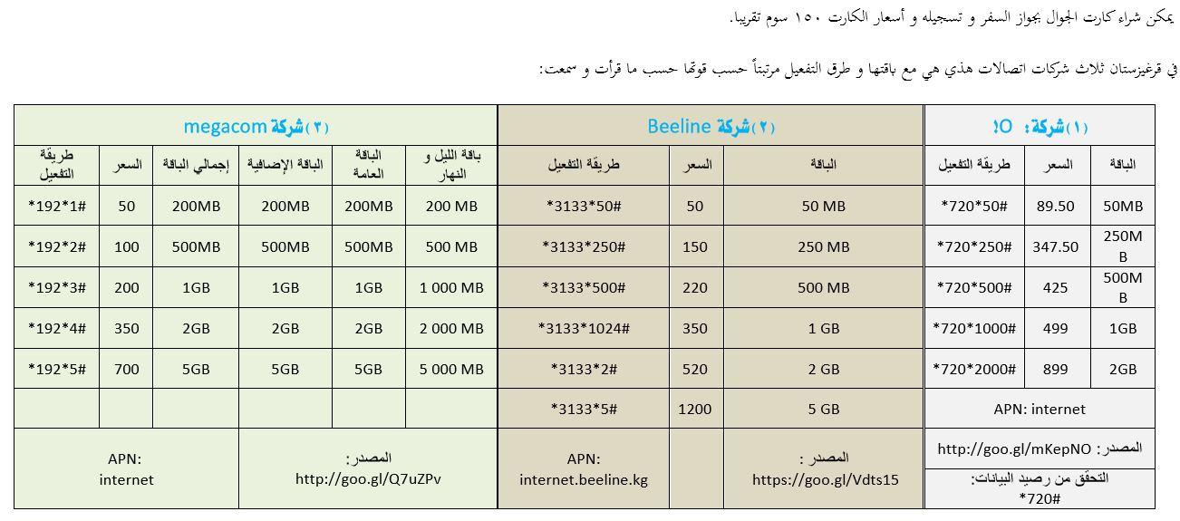 قرغيزستان لا تحتاج تأشير للسعوديين 491983 المسافرون العرب