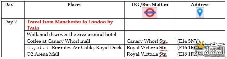 503740 المسافرون العرب المعالم السياحية فى بريطانيا
