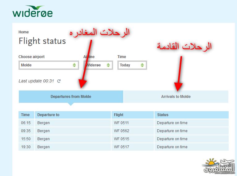 566503 المسافرون العرب معلومات عن الدول الاسكندنافية