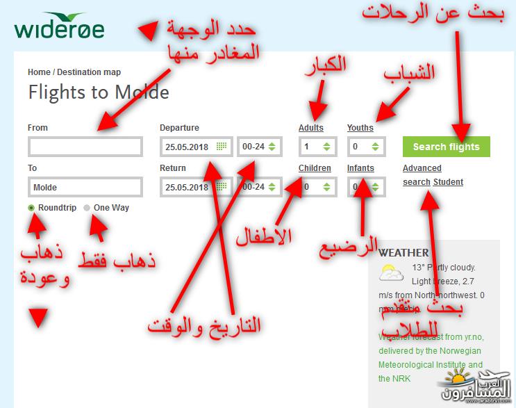 566504 المسافرون العرب معلومات عن الدول الاسكندنافية