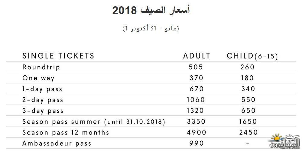 566846 المسافرون العرب معلومات عن الدول الاسكندنافية
