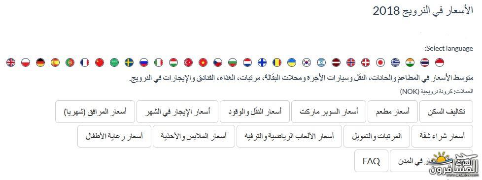 567238 المسافرون العرب معلومات عن الدول الاسكندنافية