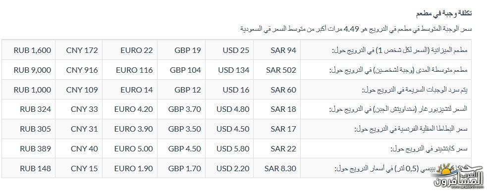 567244 المسافرون العرب معلومات عن الدول الاسكندنافية