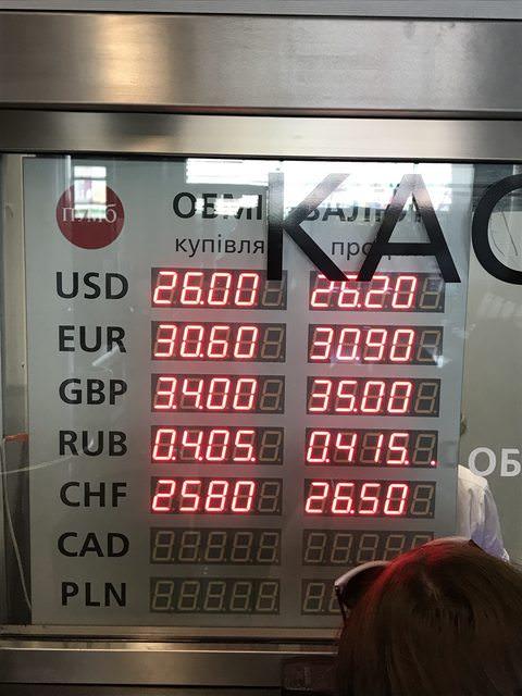 580800 المسافرون العرب مدينة كييف