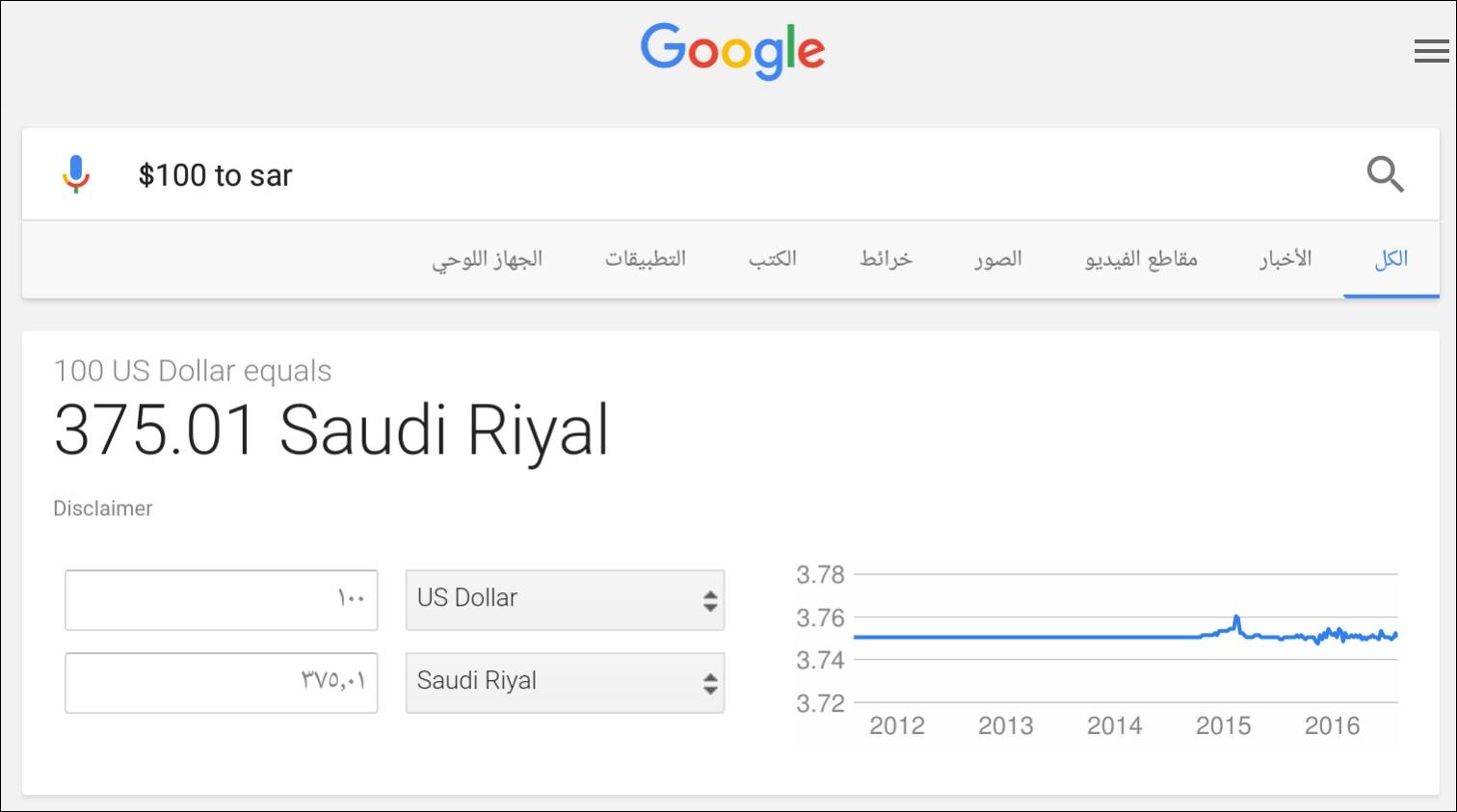 جوجل تمتلك محرك البحث الأول على الإنترنت 687383 المسافرون العرب