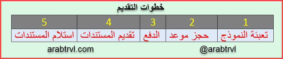 701251 المسافرون العرب فيزا بريطانيا
