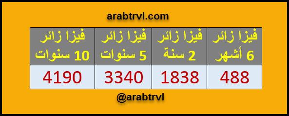 701326 المسافرون العرب فيزا بريطانيا