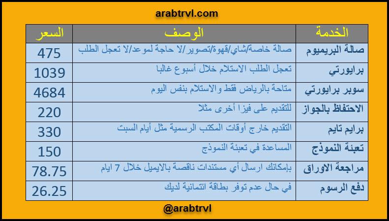 701327 المسافرون العرب فيزا بريطانيا